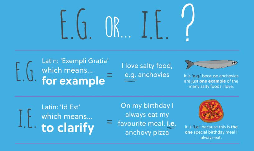 Latin abbreviations masterclass: e.g. or i.e.