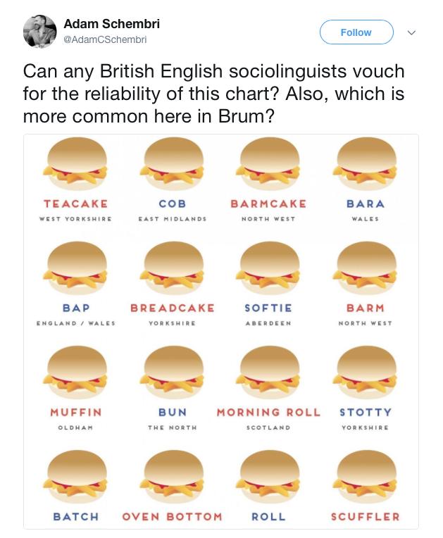 Regional names for bread rolls